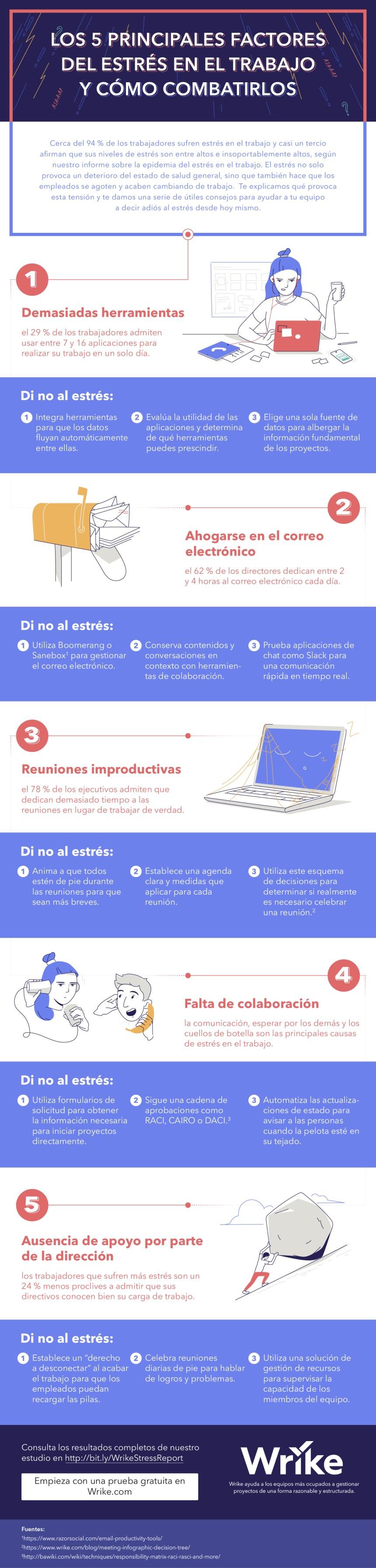 5 principales factores del estrés en el trabajo y cómo combatirlos #infografia #infographic #salud