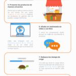 Cómo evitar que los visitantes de tu web se vayan de vacío #infografia #ecommerce #marketing