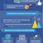 Facebook Ads: cómo hacer una campaña de éxito #infografia #socialmedia #marketing