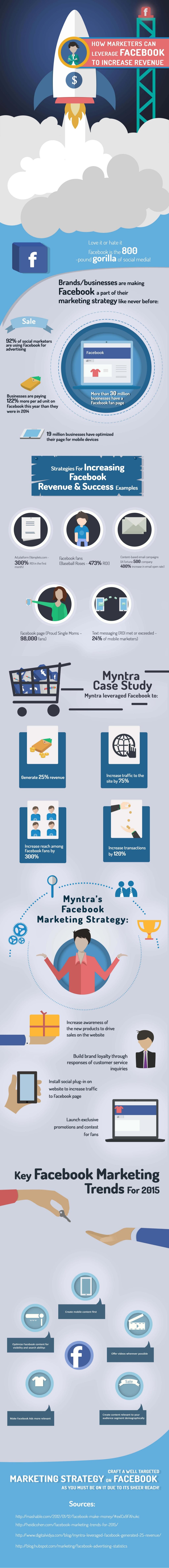 Facebook para Marketing #infografia #socialmedia #socialmedia