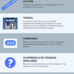 Funcionalidades de Facebook para tu Estrategia Digital #infografia #socialmedia #marketing
