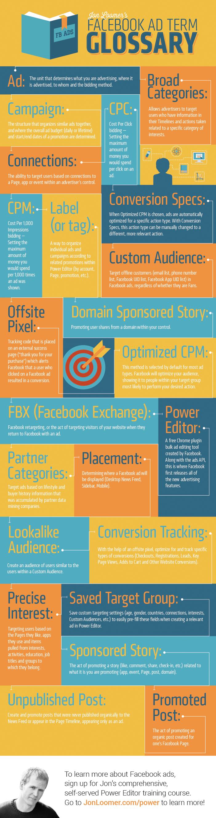 Facebook: Glosario de términos de Facebook Ads #infografia #socialmedia #marketing