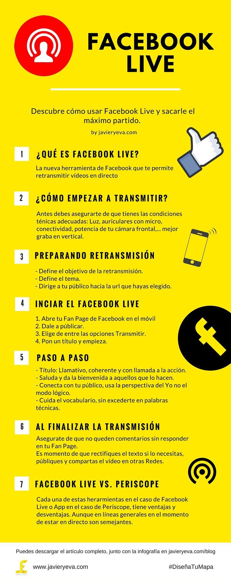 Facebook Live: cómo sacarle el máximo partido #infografia #infographic #socialmedia