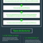 Cómo hacer la factura perfecta #infografia #infographic