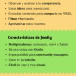 Feedly: ventajas y características #infografia #infographic #socialmedia