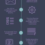 Añade una firma a tu correo Gmail #infografia #infographic