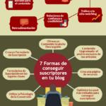 7 formas rápidas para conseguir suscriptores para tu Blog #infografia #infographic #socialmedia