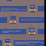 Formatos de imágenes #infografia #infographic #design
