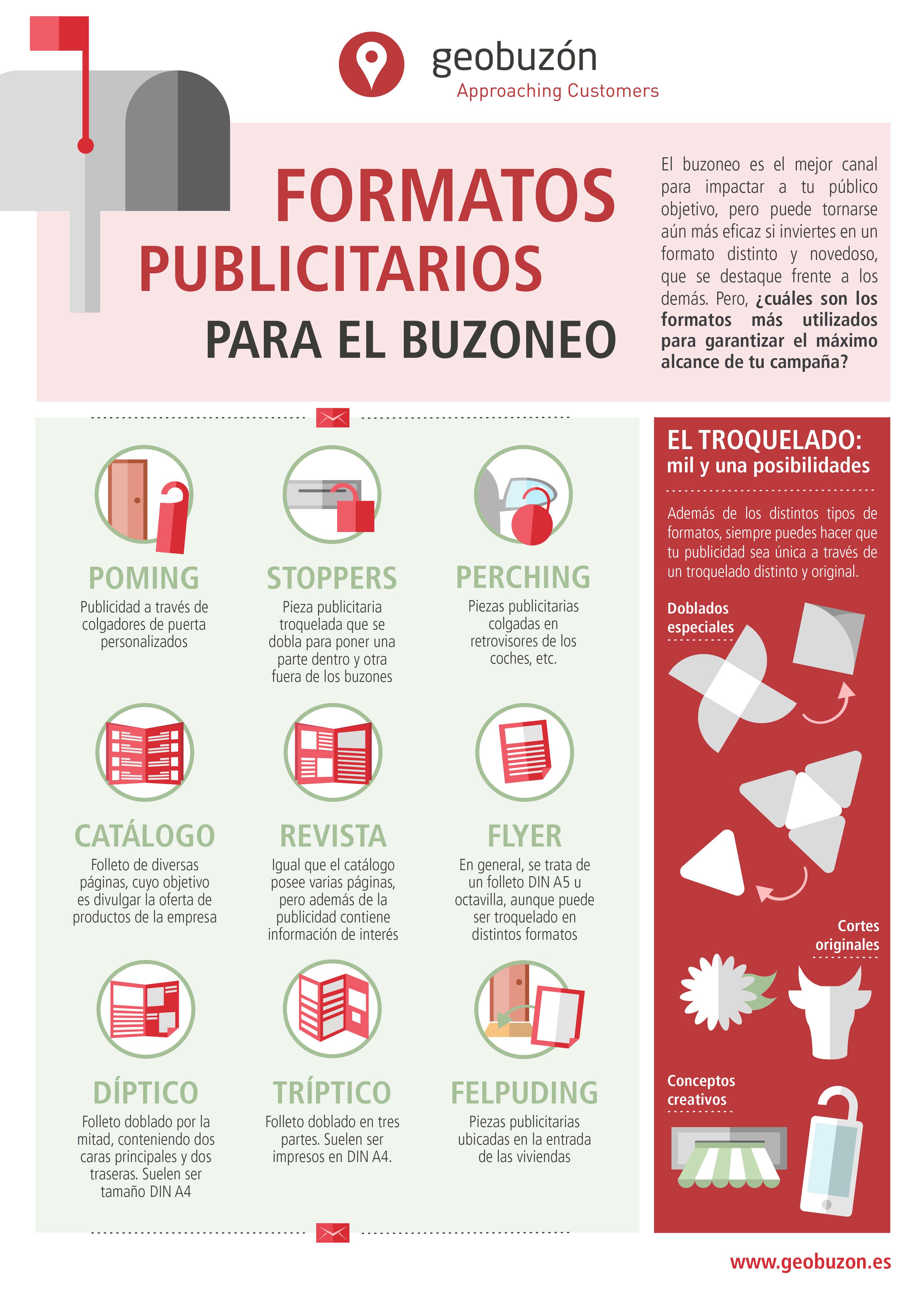 Formatos publicitarios para el buzoneo #infografia #infographic #marketing