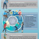 6 consejos para fotografía en la calle #infografia #infographic #fotografía