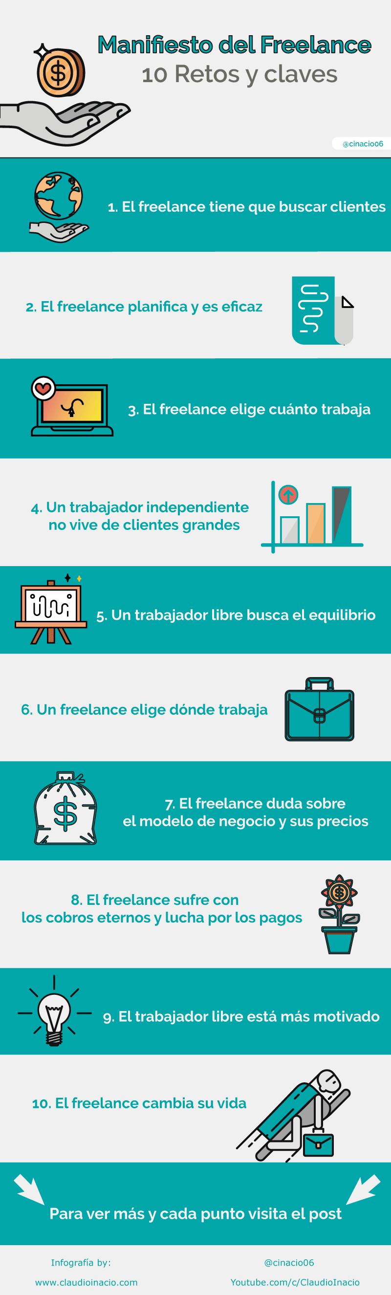 10 puntos clave del Manifiesto Freelance #infografia #infographic #Empleo
