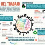 El futuro del trabajo #infografia #infographic #empleo #rrhh