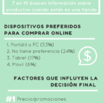 Generación X en España en Internet #infografia #infographic #marketing