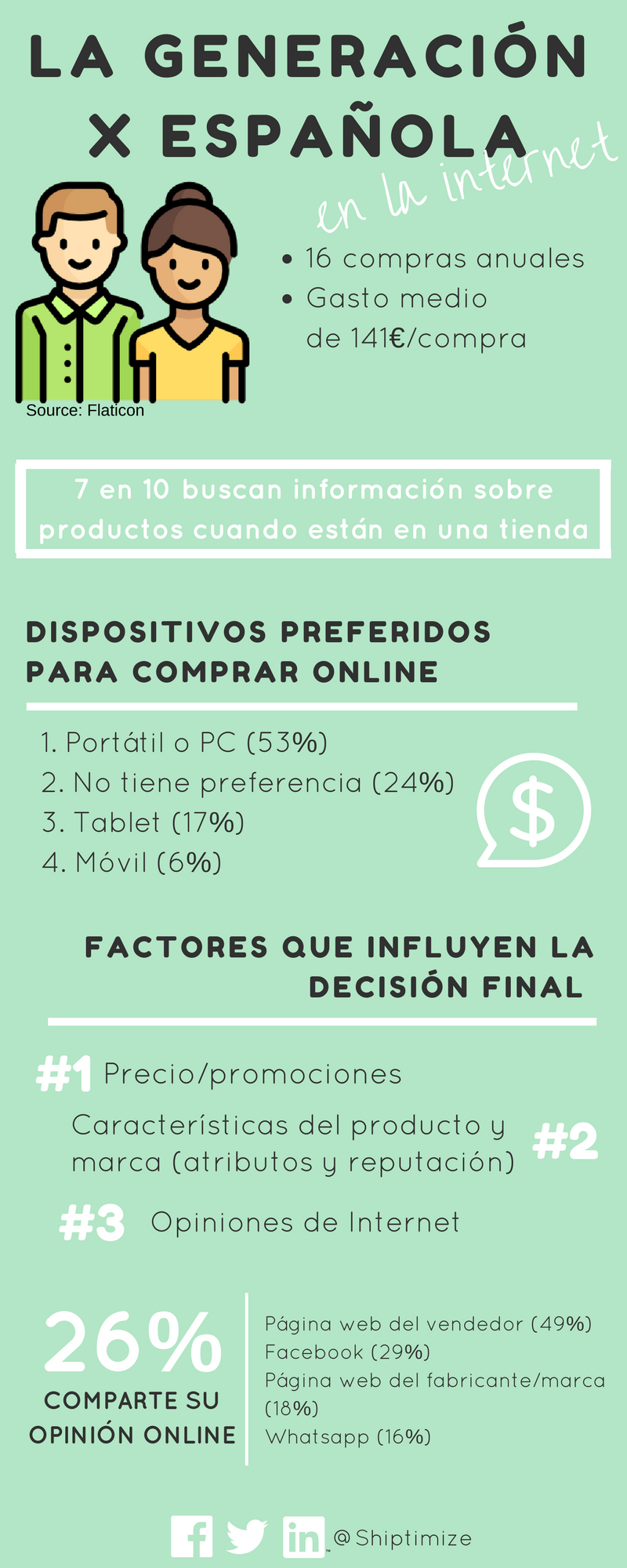Generación X en España en Internet #infografia #infographic #marketing