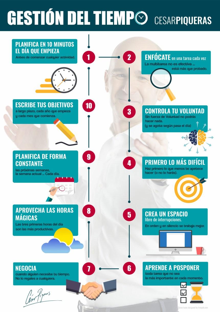 10 puntos clave para la Gestión del Tiempo #infografia #infographic #productividad