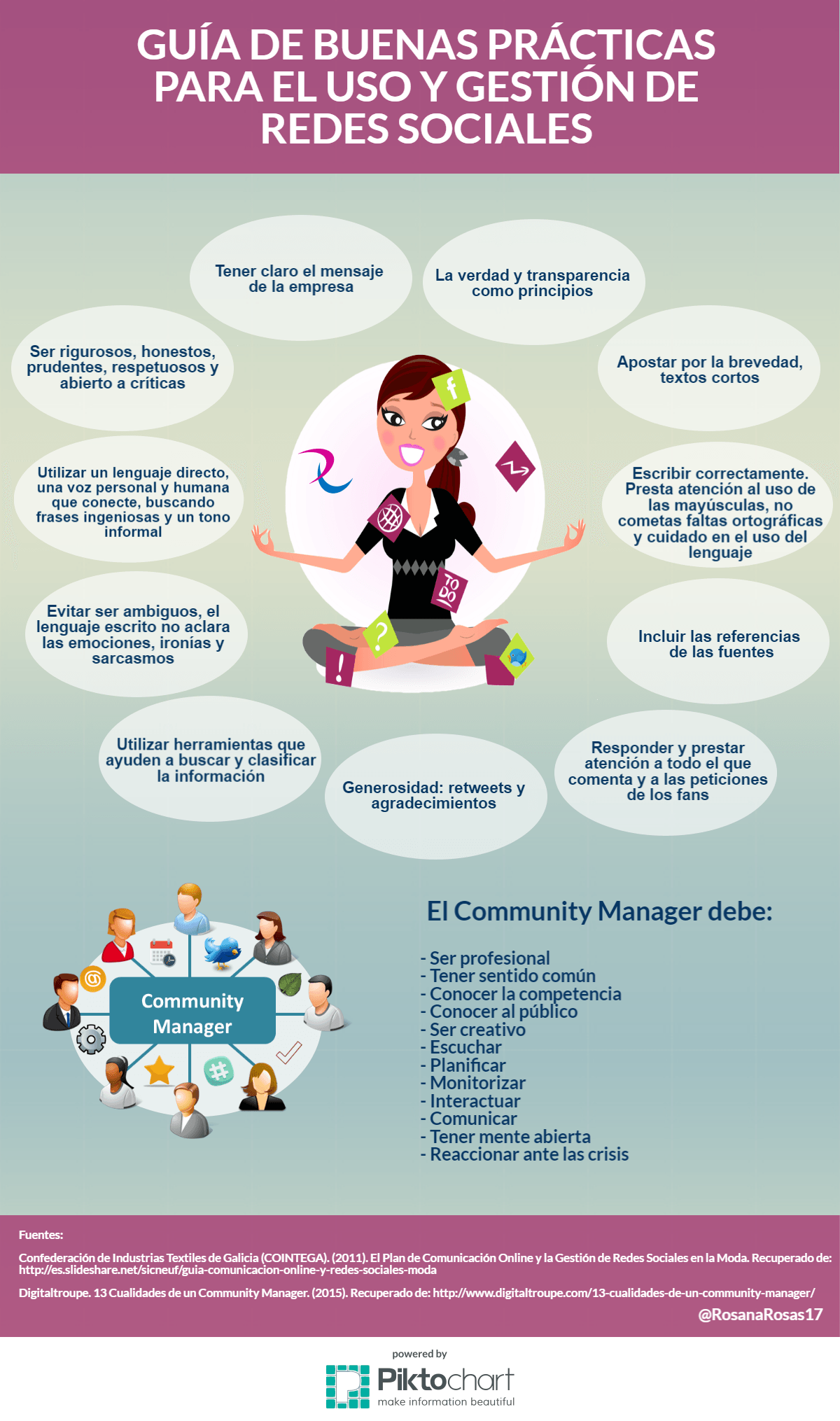 Guía de Buenas Prácticas para el Uso y Gestión de Redes Sociales #infografia #socialmedia