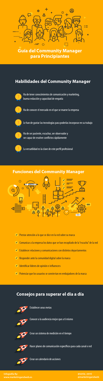 Guía del Community Manager para principiantes #infografia #socialmedia