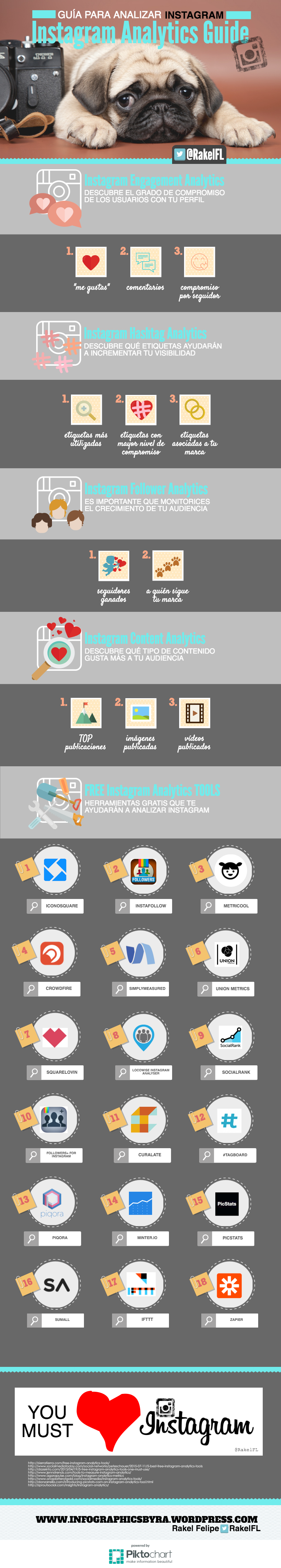 Guía para analizar Instagram #infografia #infographic #socialmedia