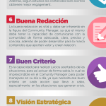 12 cualidades y habilidades de todo Community Manager #infografia #socialmedia