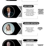 Hábitos de líderes mundiales de los que un marketiniano podría aprender #infografia #marketing