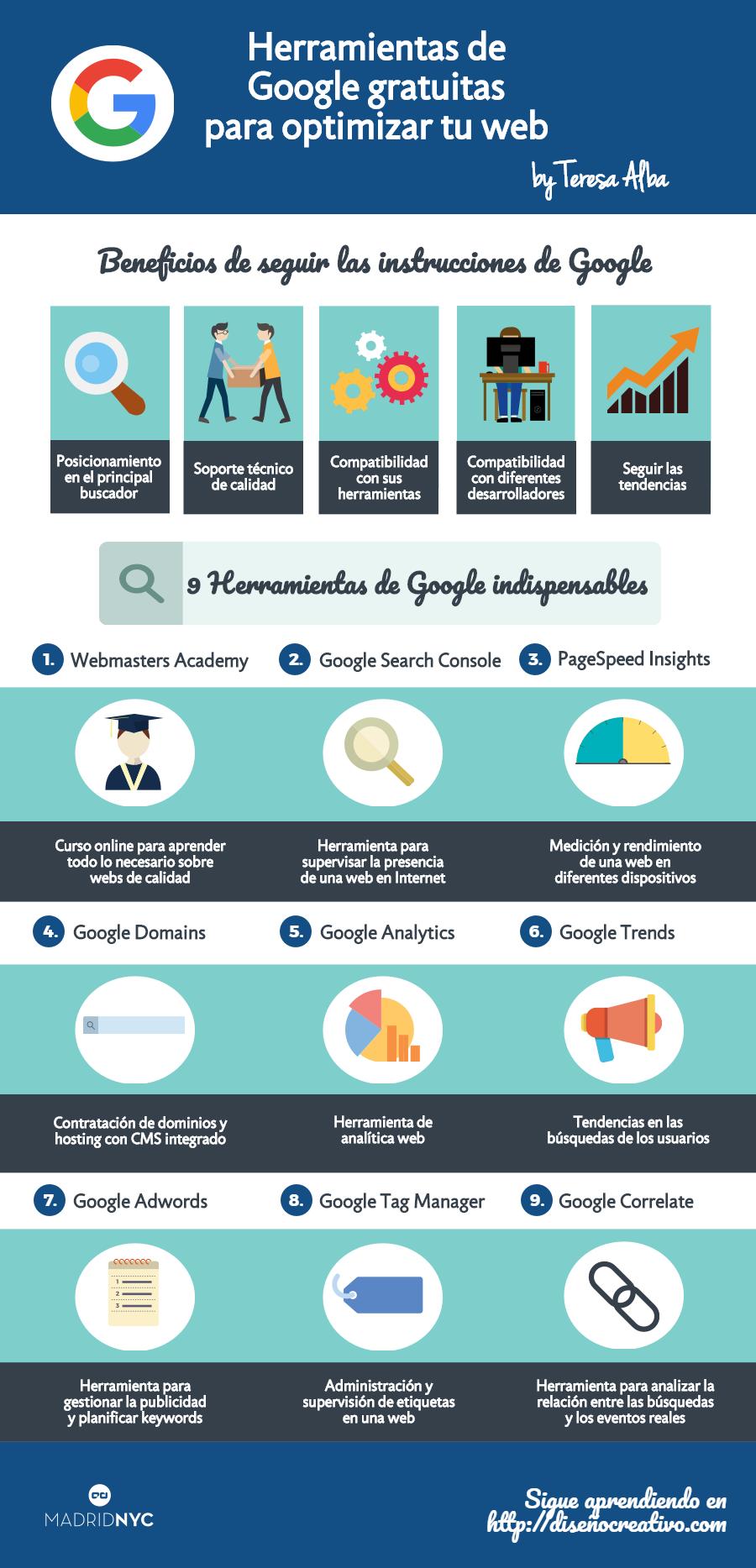 Herramientas de Google para optimizar tu página web #infografia #infographic #seo