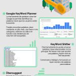 3 Herramientas de Palabras Clave gratuitas #infografia #infographic #seo