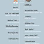 20 herramientas para crear y editar vídeos #infografia #infographic