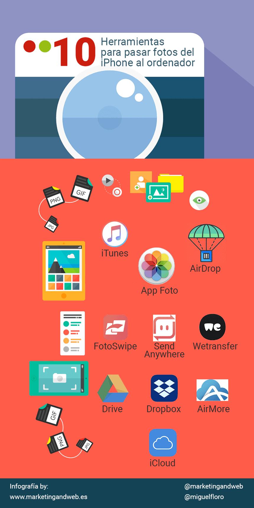 10 herramientas para pasar las fotos del iPhone a tu ordenador #infografia #infographic #apple