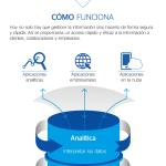 Herramientas de visualización de datos #infografia #infographic #design