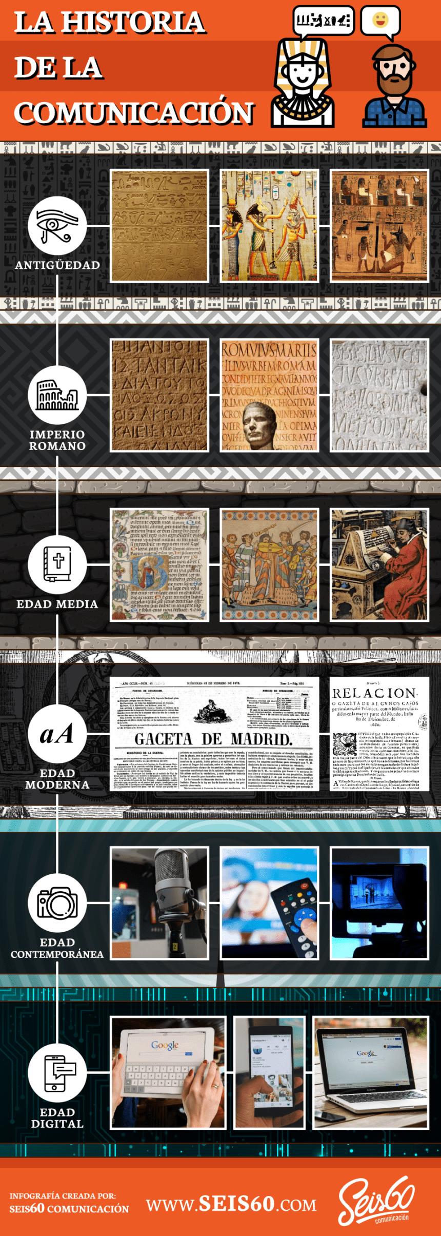 Historia de de Comunicación #infografia #infographic