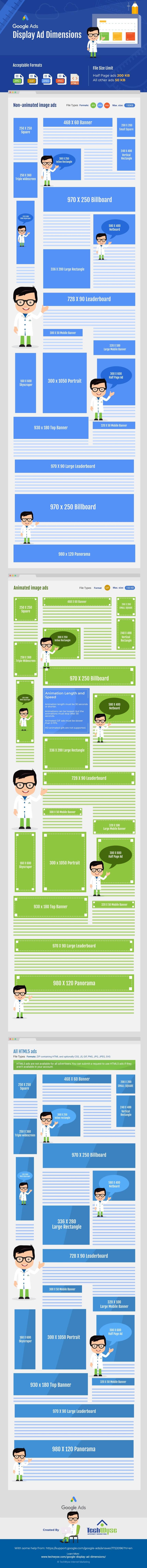 Tamaños de las imágenes para Google Ads #infografia #infographic #marketing