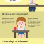 Qué es un Influencer #infografia #socialmedia #marketing