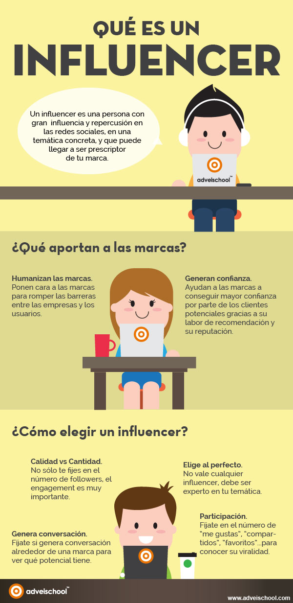 Qué es un Influencer #infografia #socialmedia #marketing