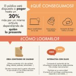 Cómo darte a conocer entre los influencers de tu sector #infografia #infographic #marketing