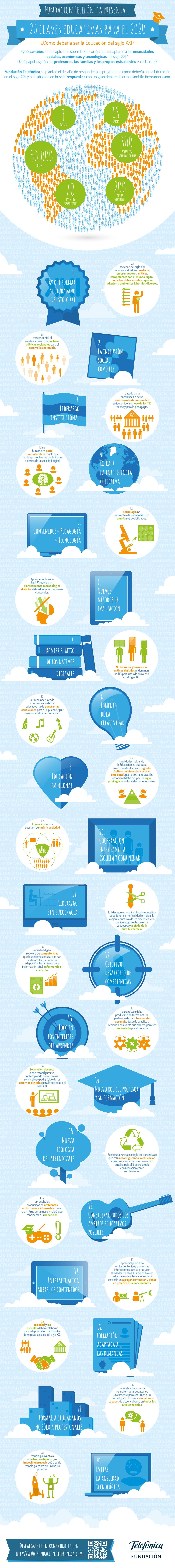 infografia 20 claves educativas para 2020 esp infgrafia