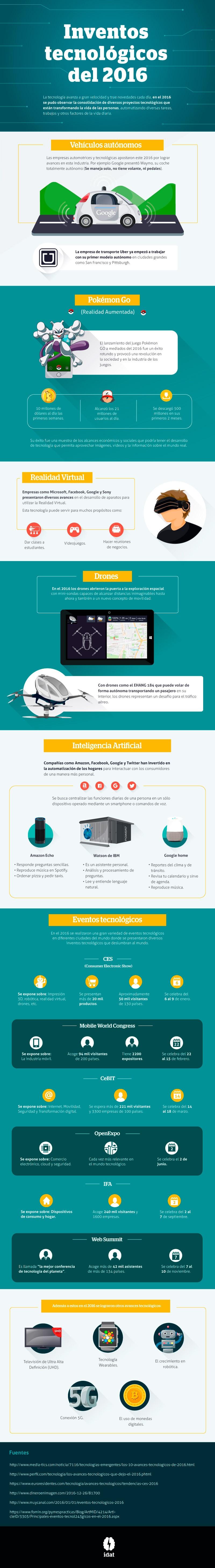 Inventos tecnológicos de 2016 #infografia #infographic #tech