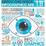 Por qué deberíamos utilizar las #infografías en el #marketing de contenidos