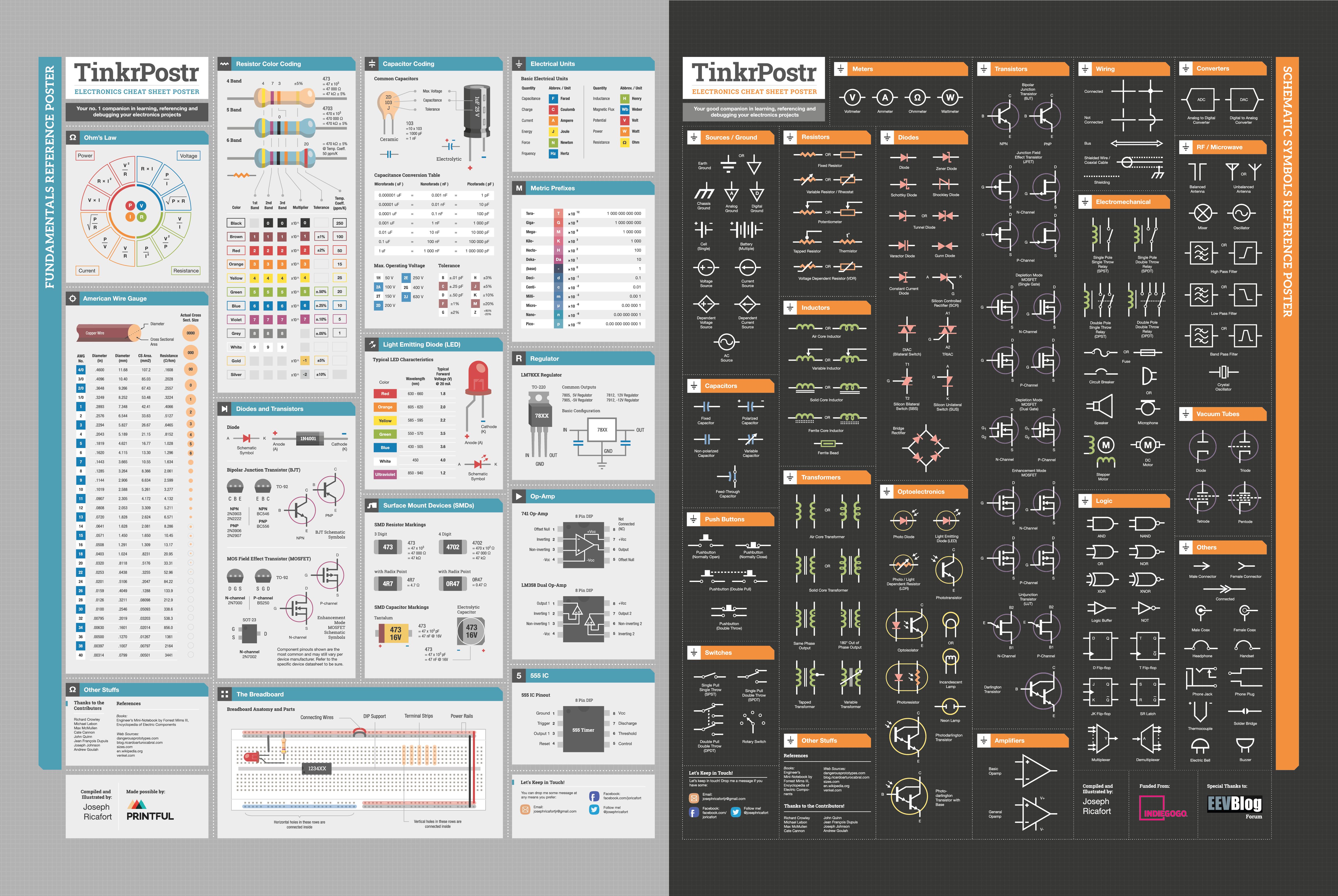 Ingeniería en Electrónica/Electricidad: símbolos-fórmulas-estándares #infografia #education