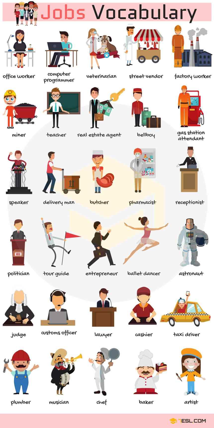 Aprende inglés: profesiones #infografia #infographic #education