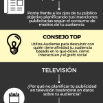 Insights de Twitter en Campañas integradas #infografia #socialmedia #marketing