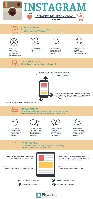 Instagram: cómo convertir likes en ventas #infografia #socialmedia #marketing