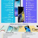 iPhone Xs Max vs Galaxy Note 9 #infografia #infographic #apple