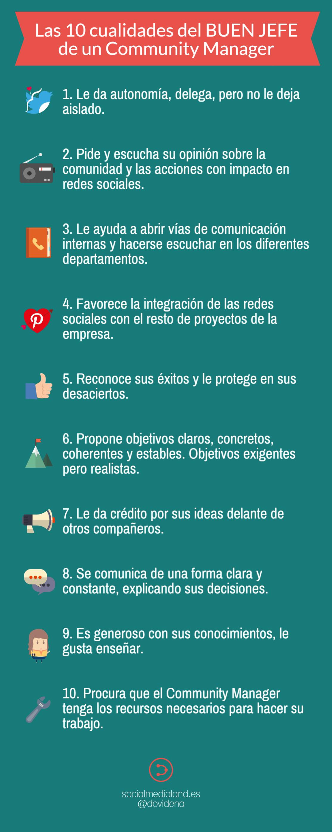 Las 10 cualidades del buen jefe de un Community Manager #infografia #socialmedia