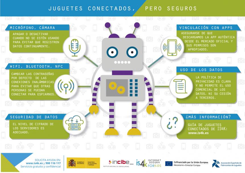 Juguetes conectados: consejos de seguridad #infografia #infographic #ciberseguridad