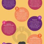 Cómo ser un líder seguro de sí mismo #infografia #infographic #leadership