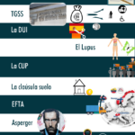 "Top 10 búsquedas en Google sobre ""Qué es …"" en España 2017 #infografia #infographic"