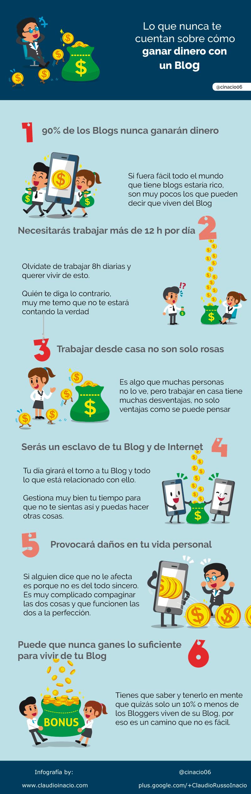 Lo que nunca te cuentan sobre cómo ganar dinero con un Blog #infografia #socialmedia