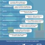 8 pasos para diseñar el logo perfecto #infografia #infographic #design