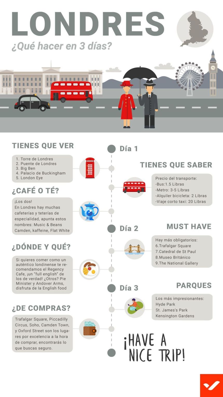 Londres: qué hacer en 3 días #infografia #infographic #turismo