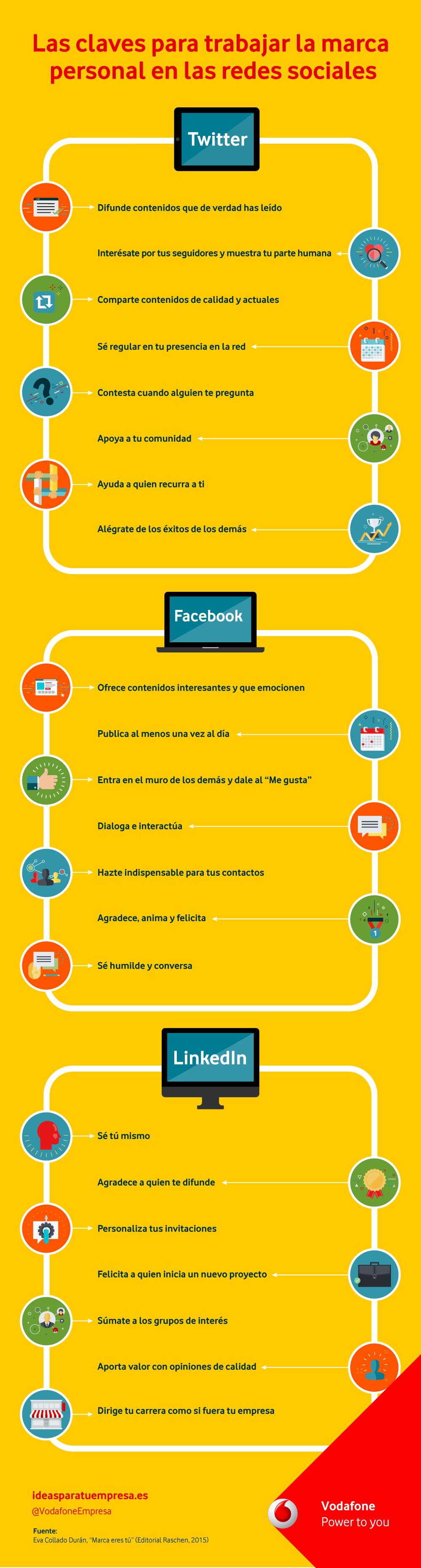 Claves para trabajar la Marca Personal en Redes Sociales #infografia #socialmedia #marketing
